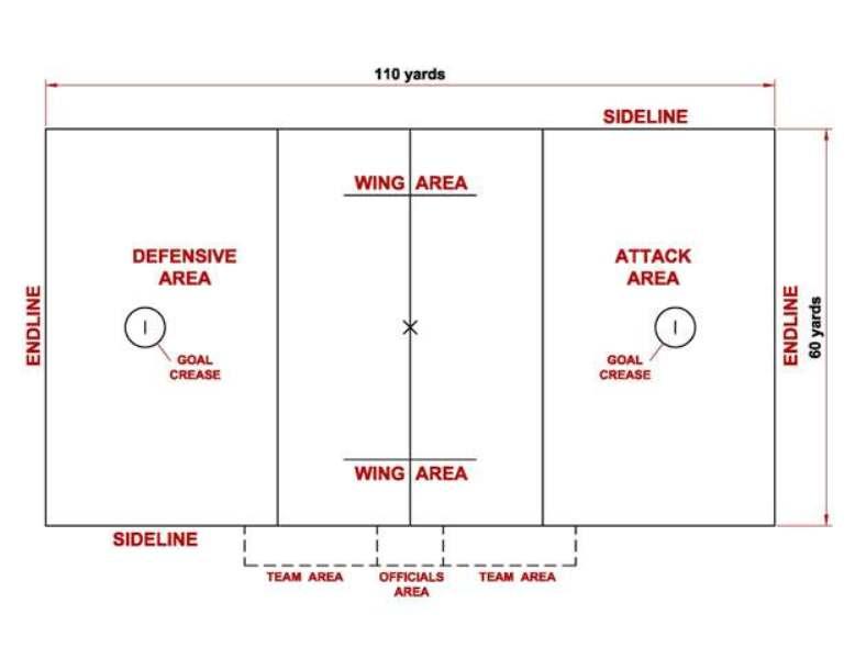 About Field Lacrosse
